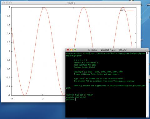 Gnuplot ist ein skript bzw kommandozeilengesteuertes